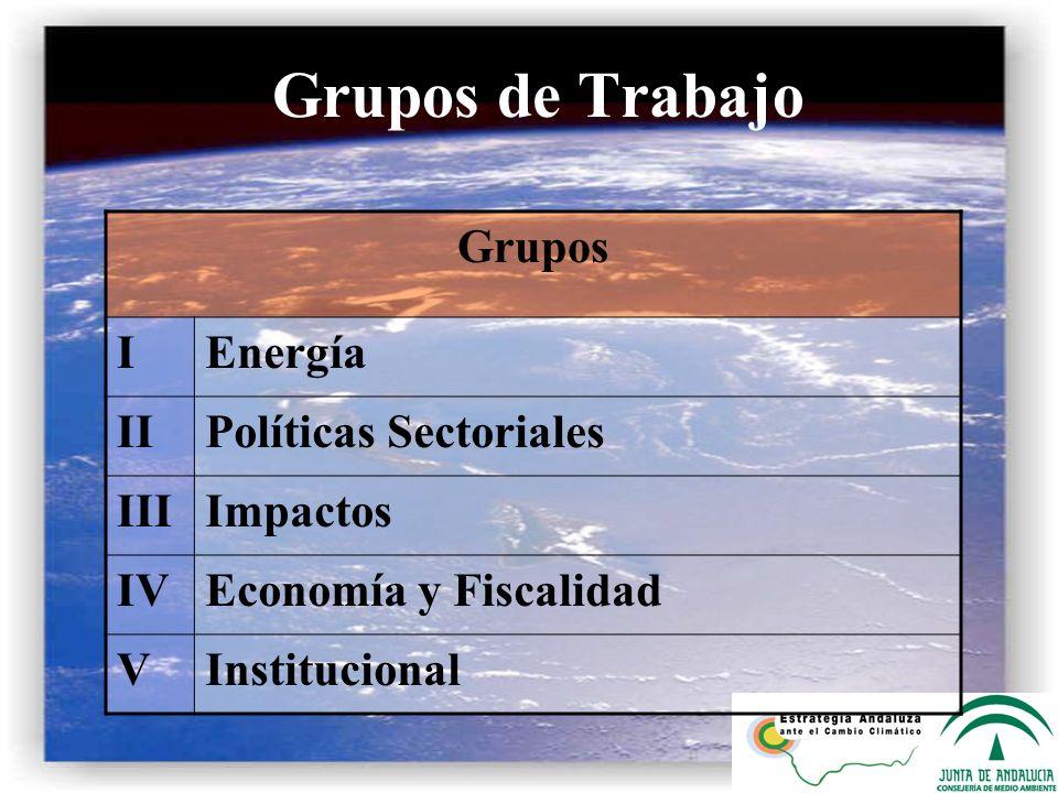Grupos de Trabajo Grupos IEnergía IIPolíticas Sectoriales IIIImpactos IVEconomía y Fiscalidad VInstitucional