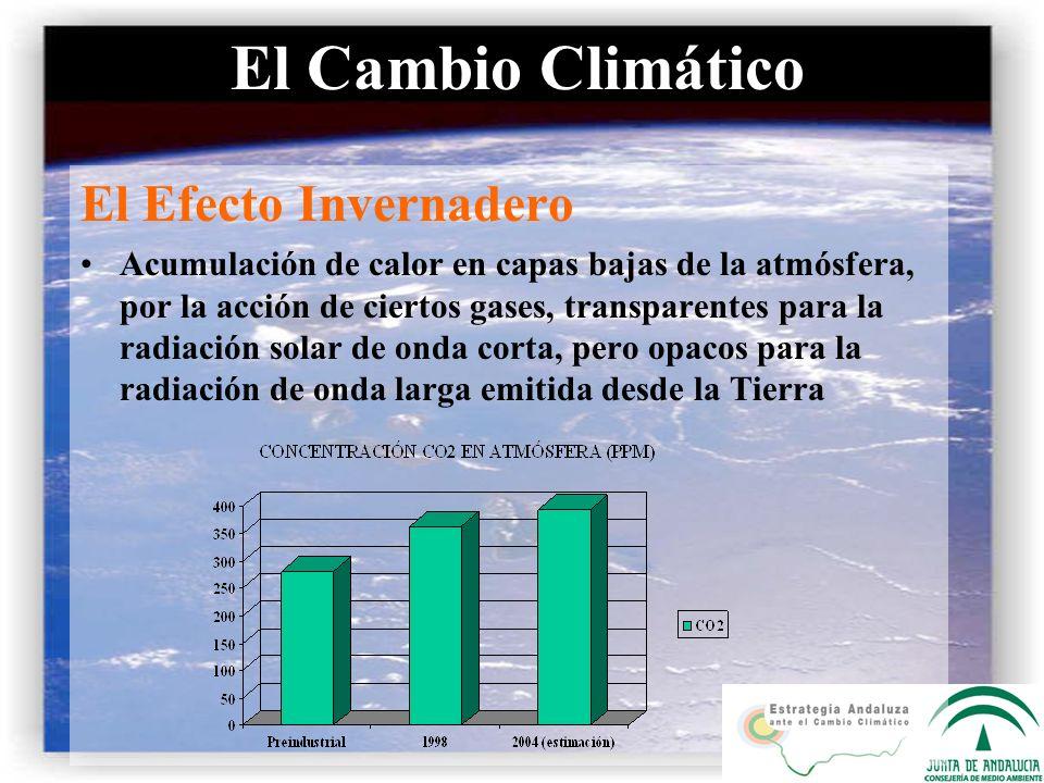 El Cambio Climático El Efecto Invernadero Acumulación de calor en capas bajas de la atmósfera, por la acción de ciertos gases, transparentes para la r