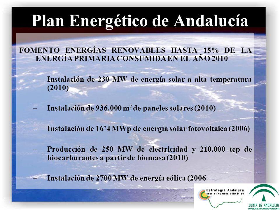 FOMENTO ENERGÍAS RENOVABLES HASTA 15% DE LA ENERGÍA PRIMARIA CONSUMIDA EN EL AÑO 2010 –Instalación de 230 MW de energía solar a alta temperatura (2010