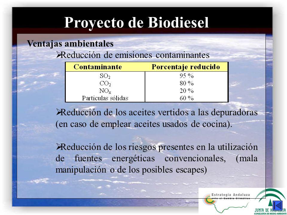 Proyecto de Biodiesel Ventajas ambientales Reducción de emisiones contaminantes Reducción de los aceites vertidos a las depuradoras (en caso de emplea