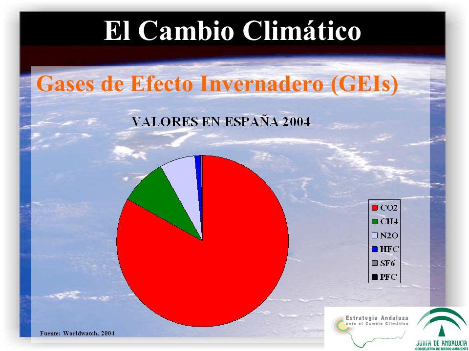 Gases de Efecto Invernadero (GEIs) El Cambio Climático Fuente: Worldwatch, 2004