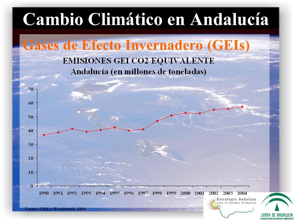 Inventario de Sumideros de CO 2 2.