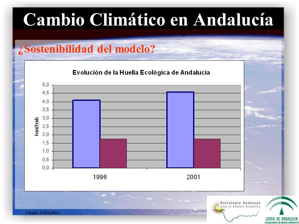 El sistema energético, responsable Cambio Climático en Andalucía