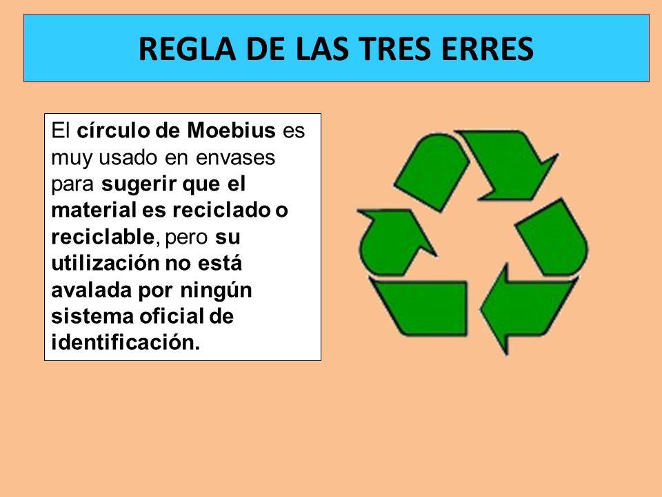 REGLA DE LAS TRES ERRES El círculo de Moebius es muy usado en envases para sugerir que el material es reciclado o reciclable, pero su utilización no e