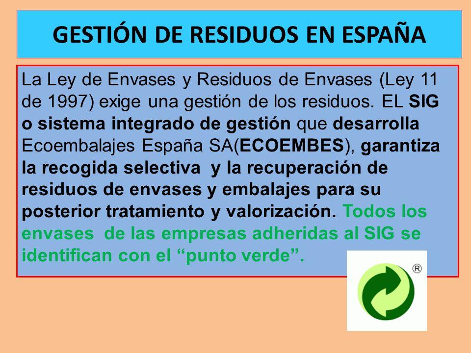 GESTIÓN DE RESIDUOS EN ESPAÑA La Ley de Envases y Residuos de Envases (Ley 11 de 1997) exige una gestión de los residuos. EL SIG o sistema integrado d
