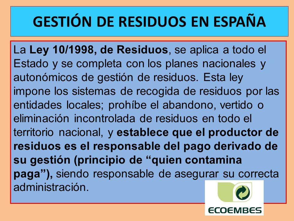 GESTIÓN DE RESIDUOS EN ESPAÑA La Ley 10/1998, de Residuos, se aplica a todo el Estado y se completa con los planes nacionales y autonómicos de gestión