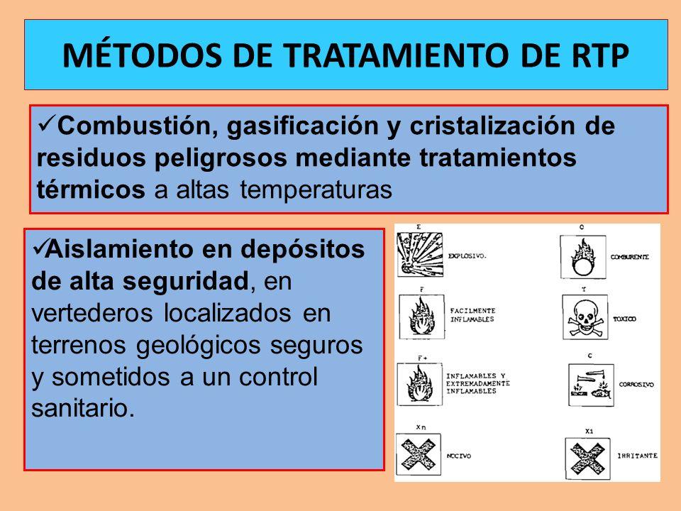 Combustión, gasificación y cristalización de residuos peligrosos mediante tratamientos térmicos a altas temperaturas MÉTODOS DE TRATAMIENTO DE RTP Ais