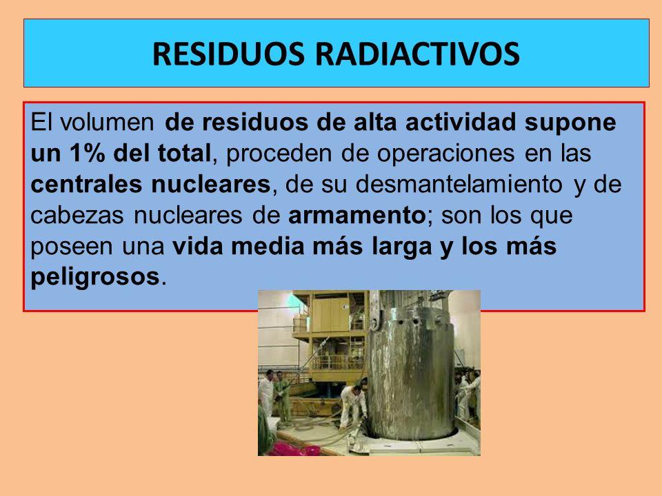 El volumen de residuos de alta actividad supone un 1% del total, proceden de operaciones en las centrales nucleares, de su desmantelamiento y de cabez