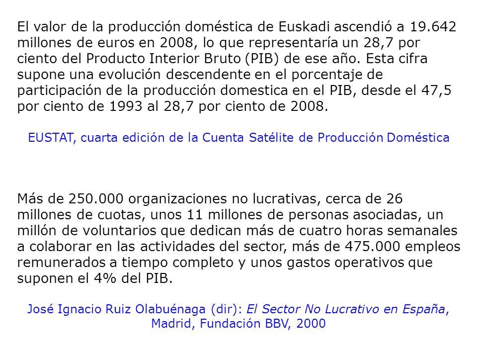El valor de la producción doméstica de Euskadi ascendió a 19.642 millones de euros en 2008, lo que representaría un 28,7 por ciento del Producto Inter
