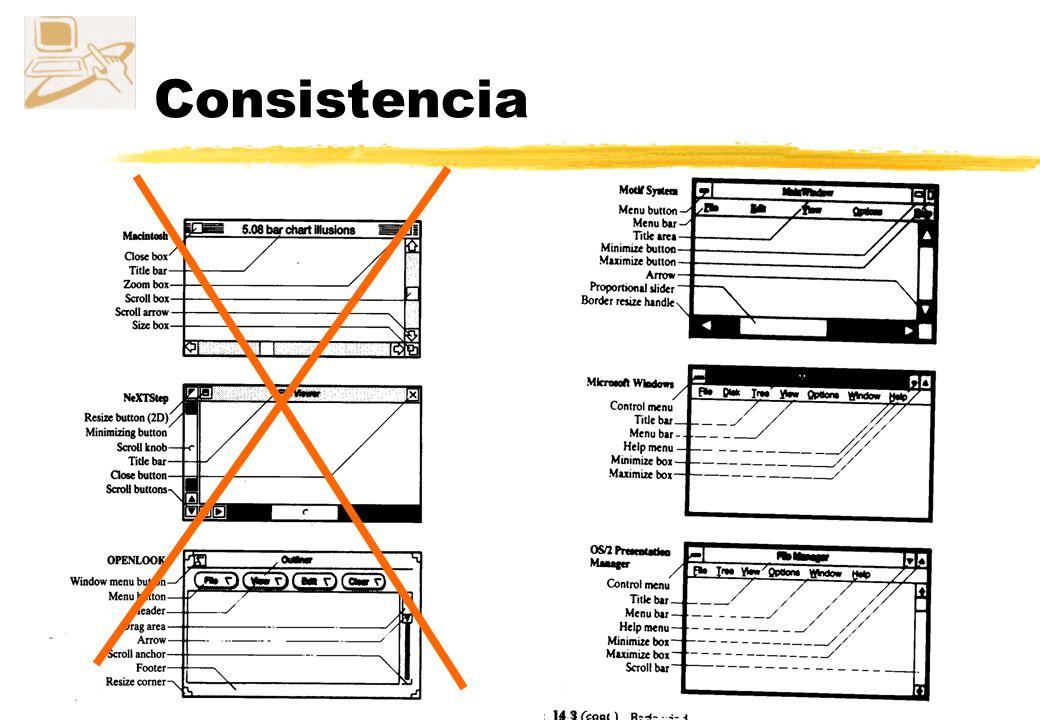 Usabilidad Fácil de aprender zConsistencia yEs una característica fundamental yPara que un sistema interactivo sea consistente todos los mecanismos ti