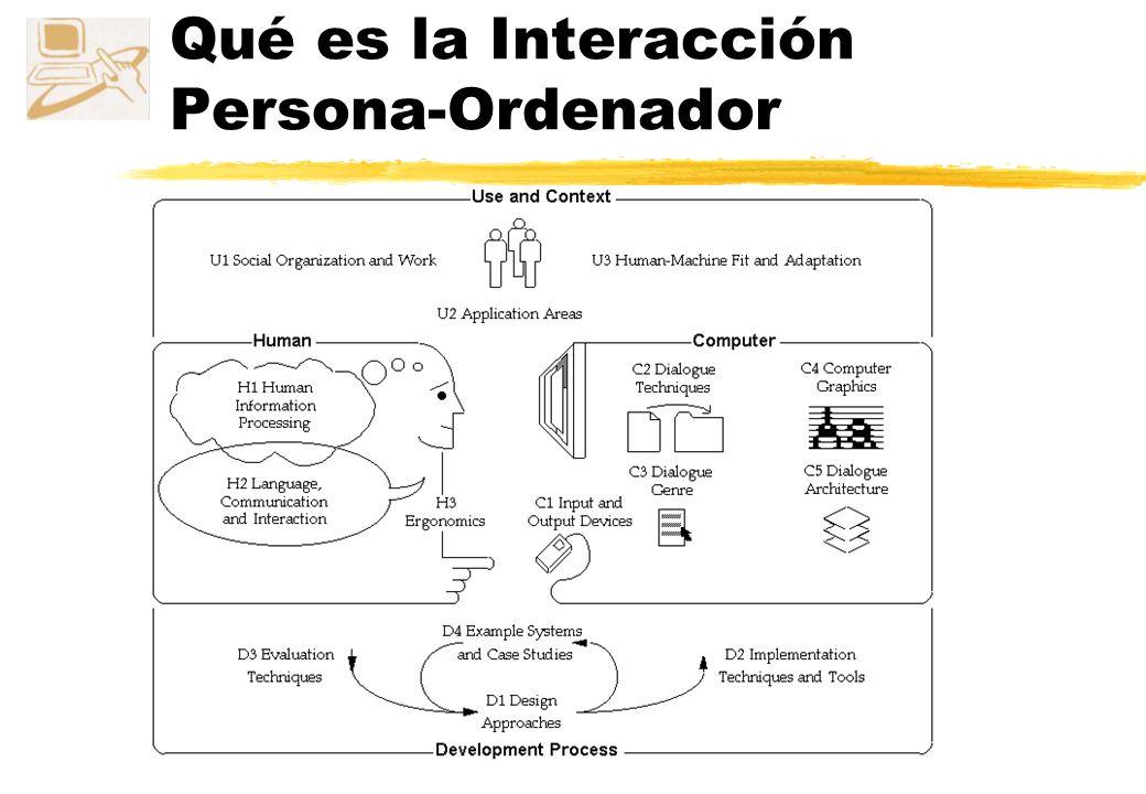 Interacción Persona-Ordinador Definición zDisciplina relacionada con el diseño, implementación y evaluación de sistemas informáticos interactivos para