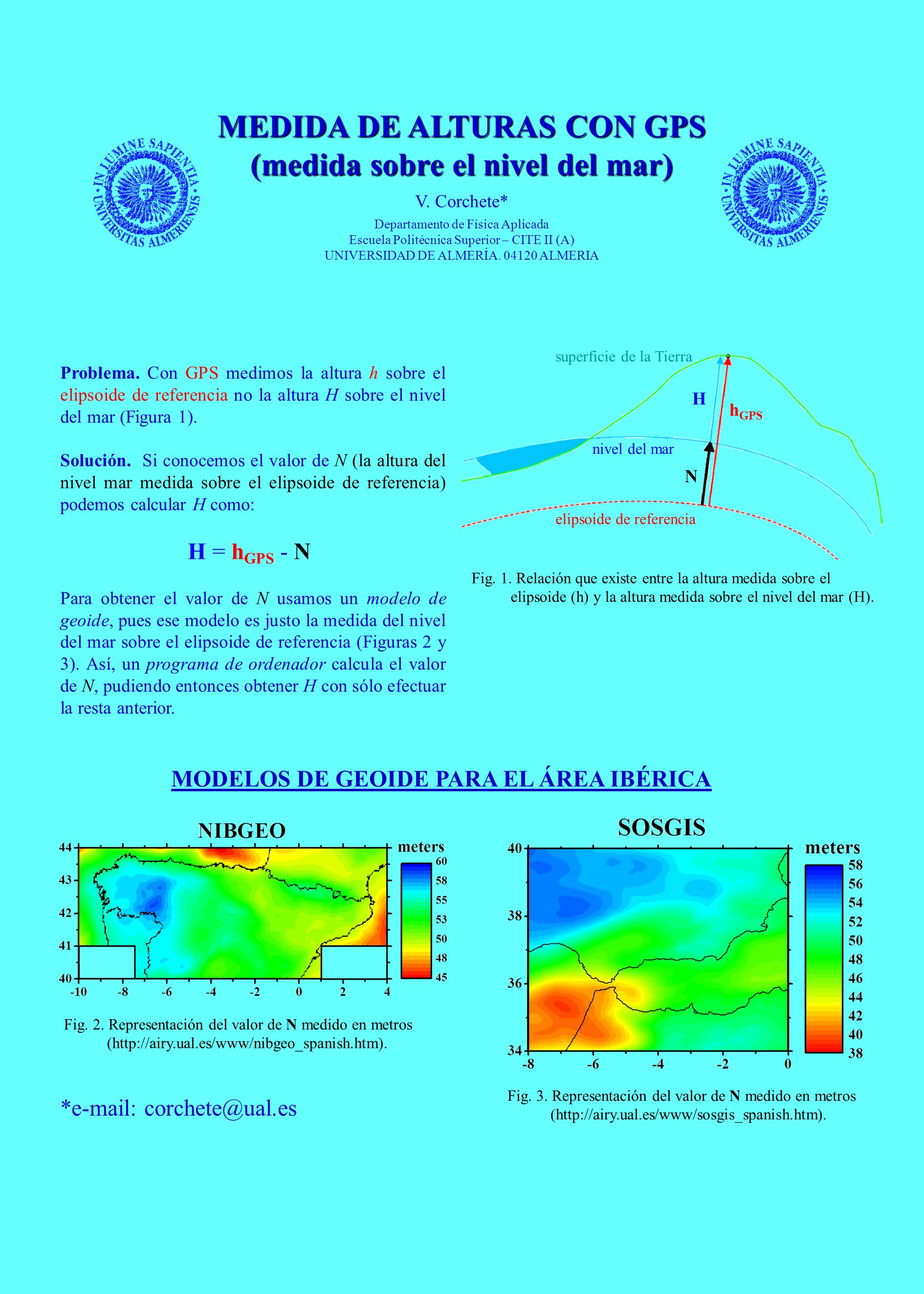 MEDIDA DE ALTURAS CON GPS (medida sobre el nivel del mar) V. Corchete* Departamento de Física Aplicada Escuela Politécnica Superior – CITE II (A) UNIV