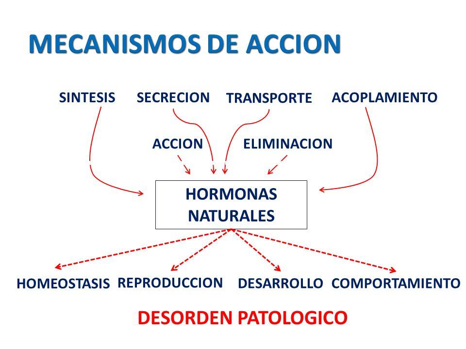 Definición Disruptor endocrino (DE): Una sustancia exógena al organismo (o mezcla) que altera las funciones del sistema endocrino y como consecuencia