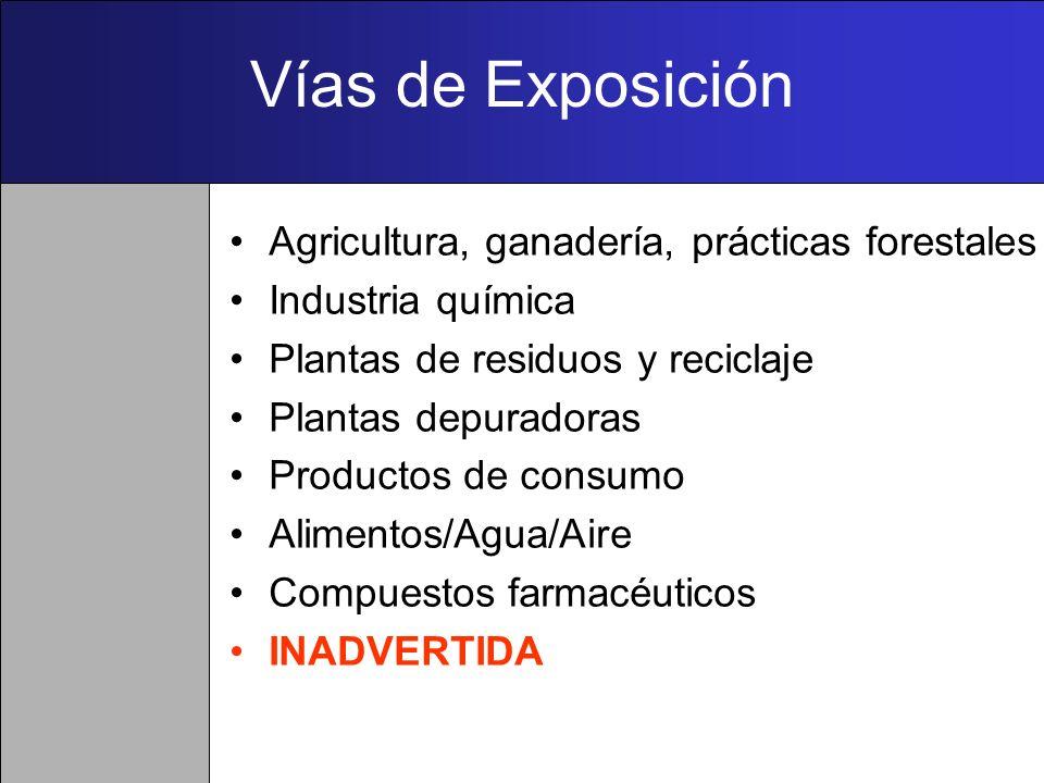 Vías de Exposición Agricultura, ganadería, prácticas forestales Industria química Plantas de residuos y reciclaje Plantas depuradoras Productos de consumo Alimentos/Agua/Aire Compuestos farmacéuticos INADVERTIDA