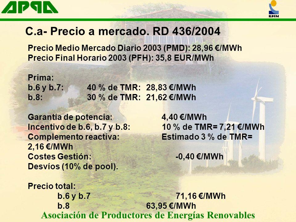 Asociación de Productores de Energías Renovables C.a- Precio a mercado. RD 436/2004 Precio Medio Mercado Diario 2003 (PMD): 28,96 /MWh Precio Final Ho