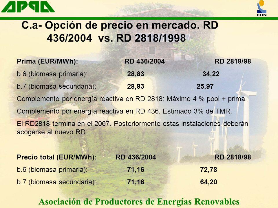 Asociación de Productores de Energías Renovables C.a- Opción de precio en mercado. RD 436/2004 vs. RD 2818/1998 Prima (EUR/MWh): RD 436/2004 RD 2818/9