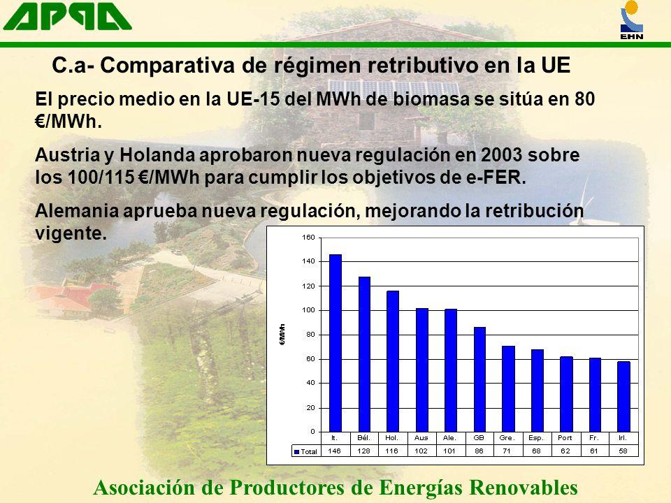 Asociación de Productores de Energías Renovables C.a- Comparativa de régimen retributivo en la UE El precio medio en la UE-15 del MWh de biomasa se si