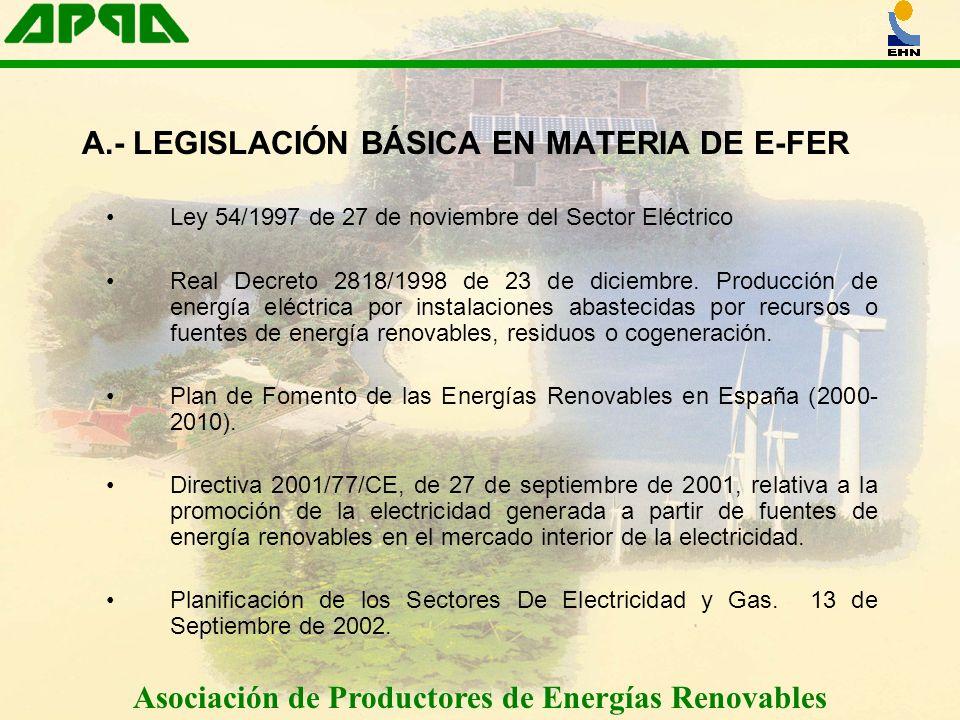 Ley 54/1997 de 27 de noviembre del Sector Eléctrico Real Decreto 2818/1998 de 23 de diciembre. Producción de energía eléctrica por instalaciones abast