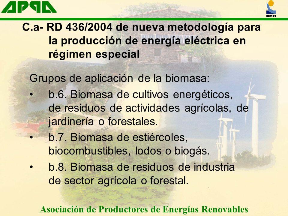 Asociación de Productores de Energías Renovables C.a- Opción de tarifa regulada. RD 436/2004