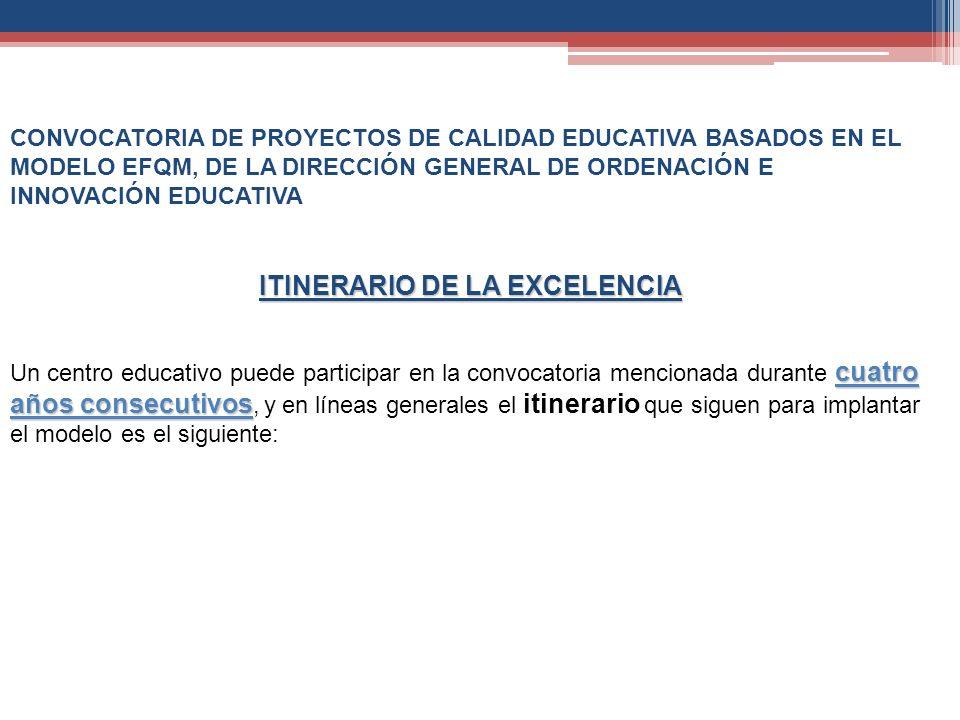 CONVOCATORIA DE PROYECTOS DE CALIDAD EDUCATIVA BASADOS EN EL MODELO EFQM, DE LA DIRECCIÓN GENERAL DE ORDENACIÓN E INNOVACIÓN EDUCATIVA ITINERARIO DE L