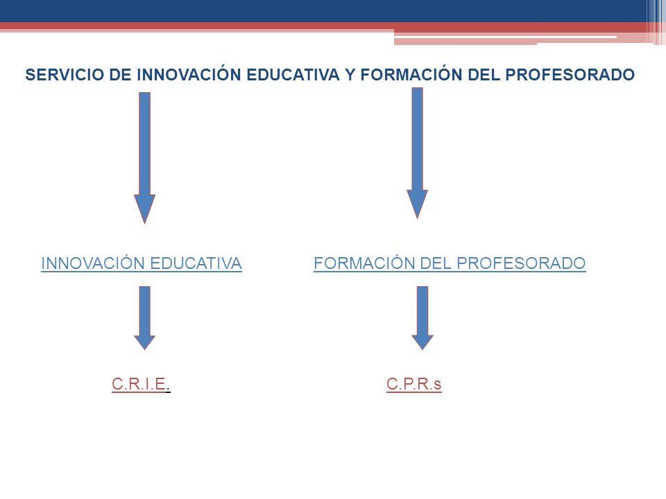 SERVICIO DE INNOVACIÓN EDUCATIVA Y FORMACIÓN DEL PROFESORADO INNOVACIÓN EDUCATIVAFORMACIÓN DEL PROFESORADO C.R.I.E.C.P.R.s