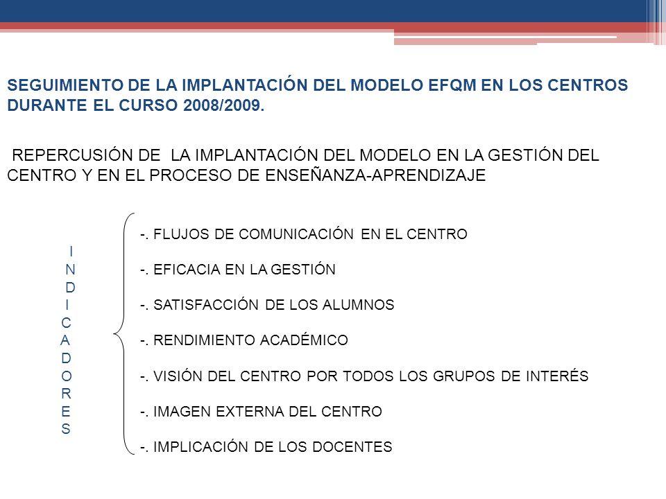 SEGUIMIENTO DE LA IMPLANTACIÓN DEL MODELO EFQM EN LOS CENTROS DURANTE EL CURSO 2008/2009. REPERCUSIÓN DE LA IMPLANTACIÓN DEL MODELO EN LA GESTIÓN DEL