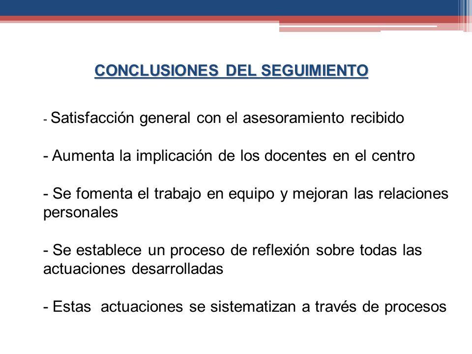 CONCLUSIONES DEL SEGUIMIENTO - Satisfacción general con el asesoramiento recibido - Aumenta la implicación de los docentes en el centro - Se fomenta e