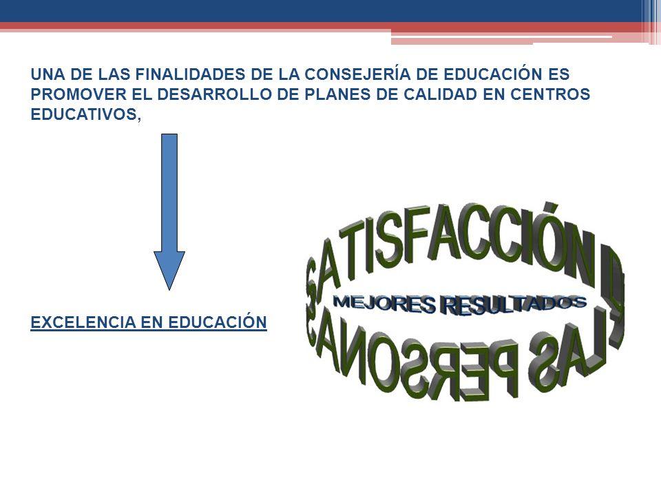 UNA DE LAS FINALIDADES DE LA CONSEJERÍA DE EDUCACIÓN ES PROMOVER EL DESARROLLO DE PLANES DE CALIDAD EN CENTROS EDUCATIVOS, EXCELENCIA EN EDUCACIÓN