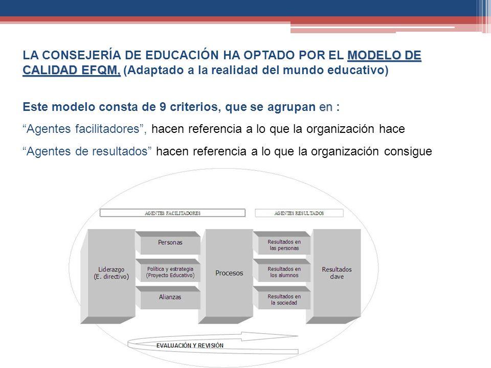 MODELO DE CALIDAD EFQM, LA CONSEJERÍA DE EDUCACIÓN HA OPTADO POR EL MODELO DE CALIDAD EFQM, (Adaptado a la realidad del mundo educativo) en Este model