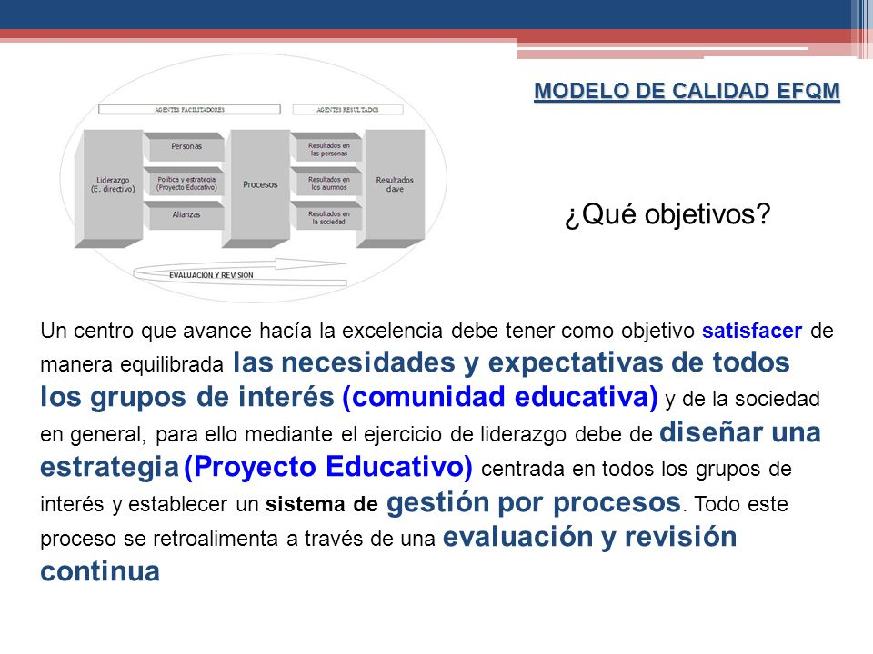 MODELO DE CALIDAD EFQM ¿Qué objetivos? Un centro que avance hacía la excelencia debe tener como objetivo satisfacer de manera equilibrada las necesida