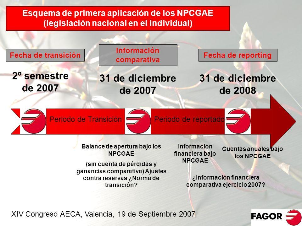 Esquema de primera aplicación de los NPCGAE (legislación nacional en el individual) XIV Congreso AECA, Valencia, 19 de Septiembre 2007 Fecha de transi