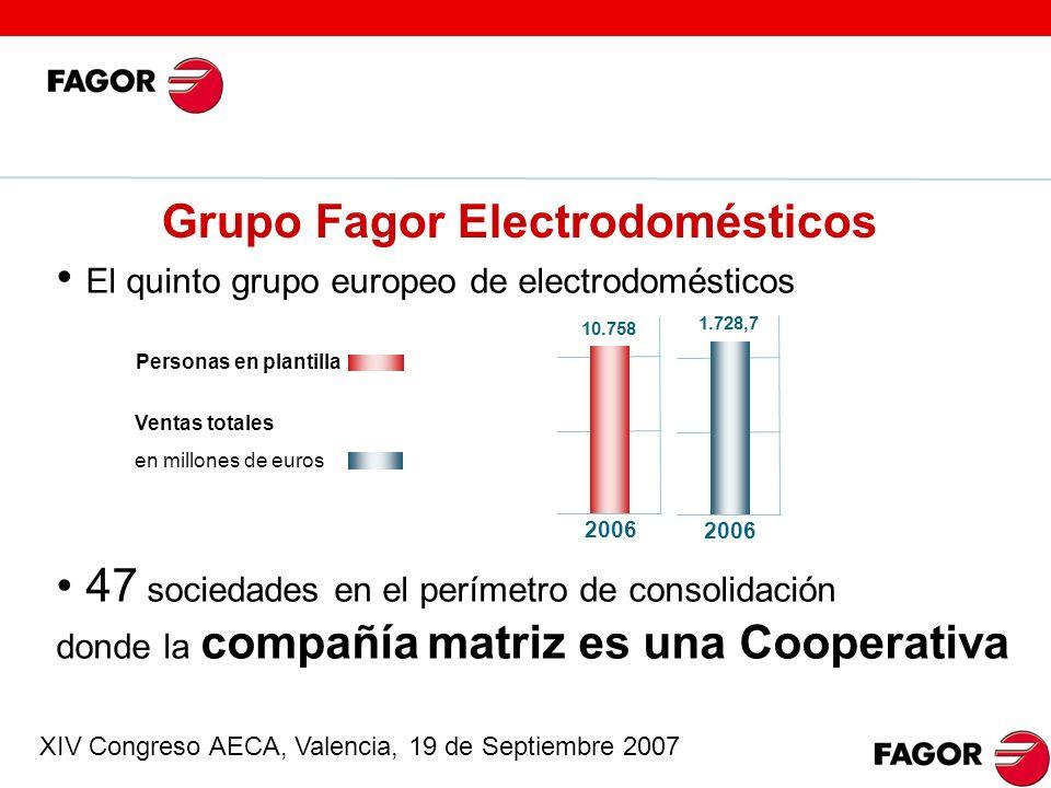 2006 2-2 índice Personas en plantilla Ventas totales en millones de euros 10.758 1.728,7 El quinto grupo europeo de electrodomésticos Grupo Fagor Elec