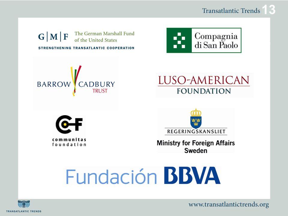 3 España, a través de la Fundación BBVA, participa en este estudio por décimo año consecutivo.