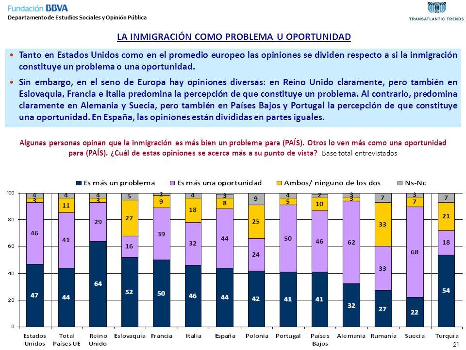 21 Departamento de Estudios Sociales y Opinión Pública LA INMIGRACIÓN COMO PROBLEMA U OPORTUNIDAD Algunas personas opinan que la inmigración es más bi
