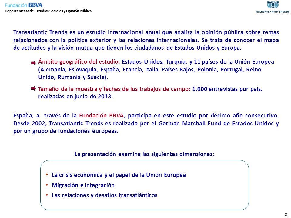 3 España, a través de la Fundación BBVA, participa en este estudio por décimo año consecutivo. Desde 2002, Transatlantic Trends es realizado por el Ge