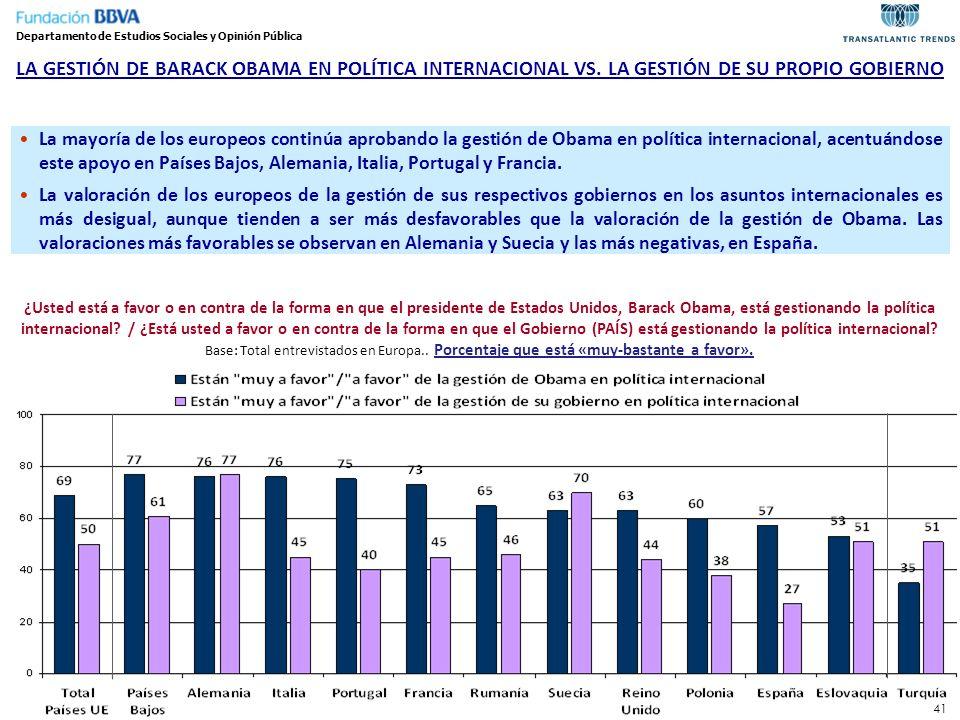 41 LA GESTIÓN DE BARACK OBAMA EN POLÍTICA INTERNACIONAL VS. LA GESTIÓN DE SU PROPIO GOBIERNO La mayoría de los europeos continúa aprobando la gestión