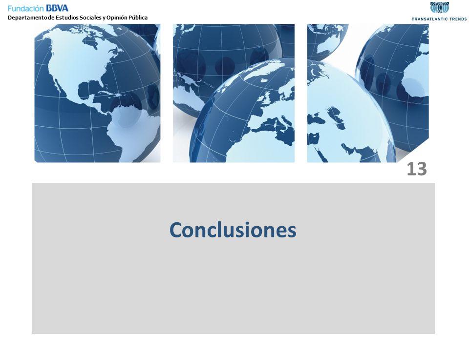 Departamento de Estudios Sociales y Opinión Pública Conclusiones 13