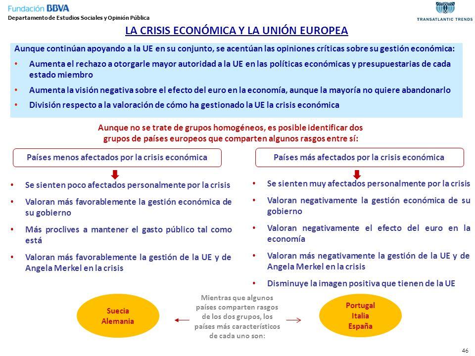 46 LA CRISIS ECONÓMICA Y LA UNIÓN EUROPEA Aunque continúan apoyando a la UE en su conjunto, se acentúan las opiniones críticas sobre su gestión económ