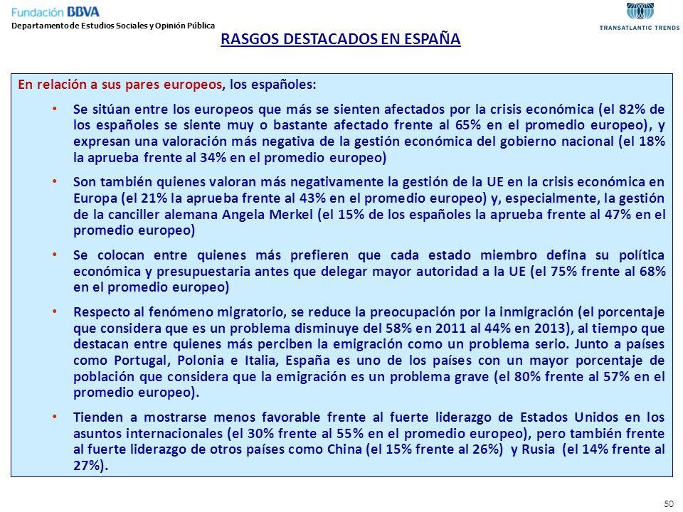50 RASGOS DESTACADOS EN ESPAÑA Departamento de Estudios Sociales y Opinión Pública En relación a sus pares europeos, los españoles: Se sitúan entre lo