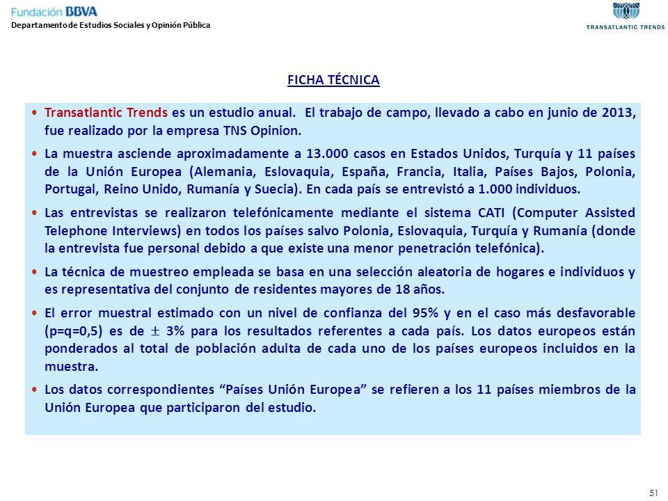 51 FICHA TÉCNICA Transatlantic Trends es un estudio anual. El trabajo de campo, llevado a cabo en junio de 2013, fue realizado por la empresa TNS Opin