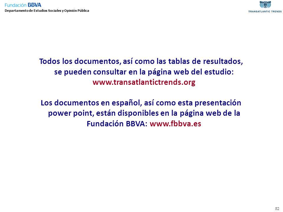 52 Todos los documentos, así como las tablas de resultados, se pueden consultar en la página web del estudio: www.transatlantictrends.org Los document