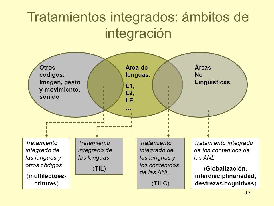 13 Área de lenguas: L1, L2, LE … Áreas No Lingüísticas Otros códigos: Imagen, gesto y movimiento, sonido Tratamientos integrados: ámbitos de integraci