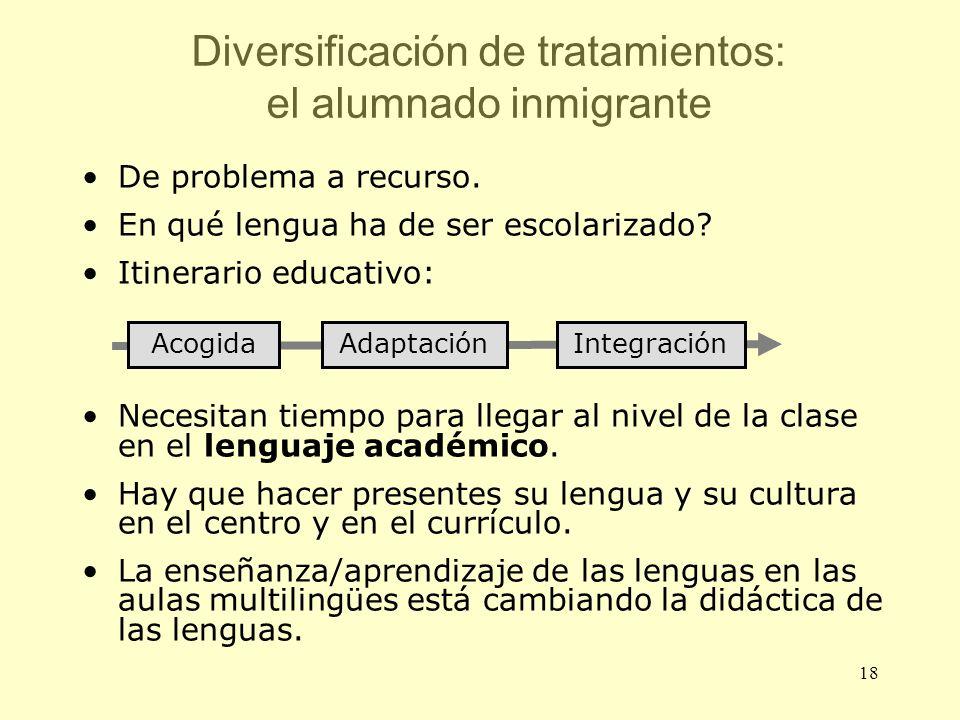 18 De problema a recurso. En qué lengua ha de ser escolarizado? Itinerario educativo: Necesitan tiempo para llegar al nivel de la clase en el lenguaje
