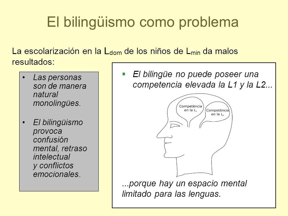 20 El bilingüismo como problema Las personas son de manera natural monolingües. El bilingüismo provoca confusión mental, retraso intelectual y conflic