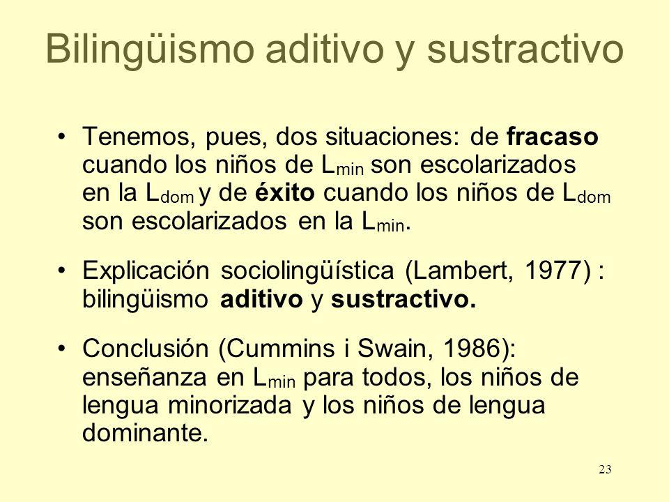 23 Bilingüismo aditivo y sustractivo Tenemos, pues, dos situaciones: de fracaso cuando los niños de L min son escolarizados en la L dom y de éxito cua