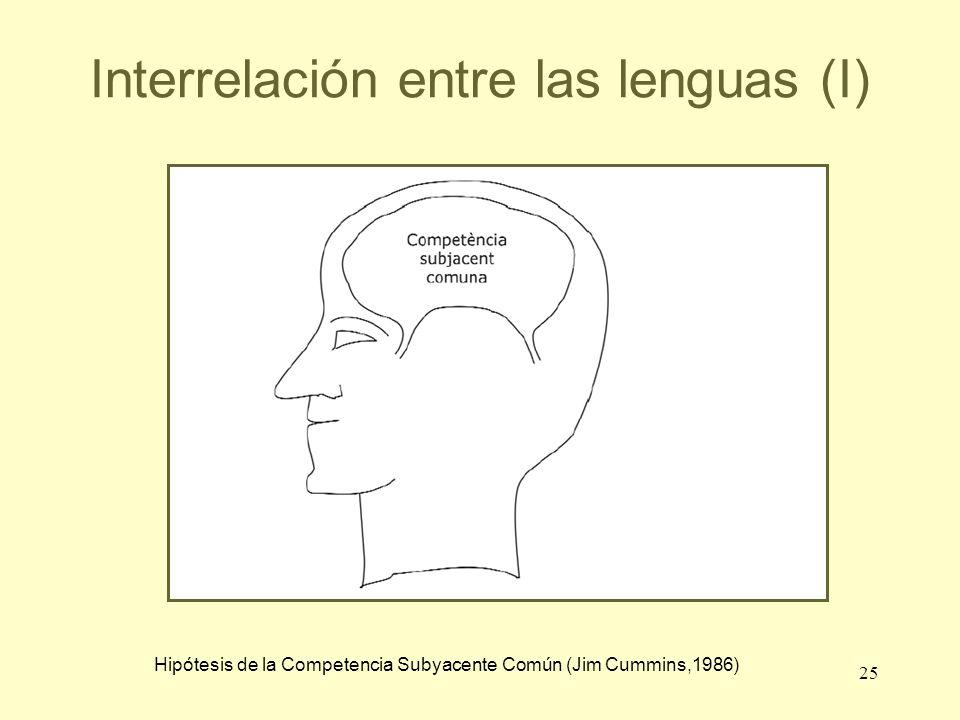 25 Interrelación entre las lenguas (I) Hipótesis de la Competencia Subyacente Común (Jim Cummins,1986)
