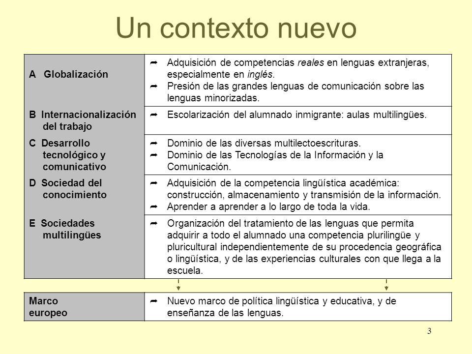3 A Globalización Adquisición de competencias reales en lenguas extranjeras, especialmente en inglés. Presión de las grandes lenguas de comunicación s