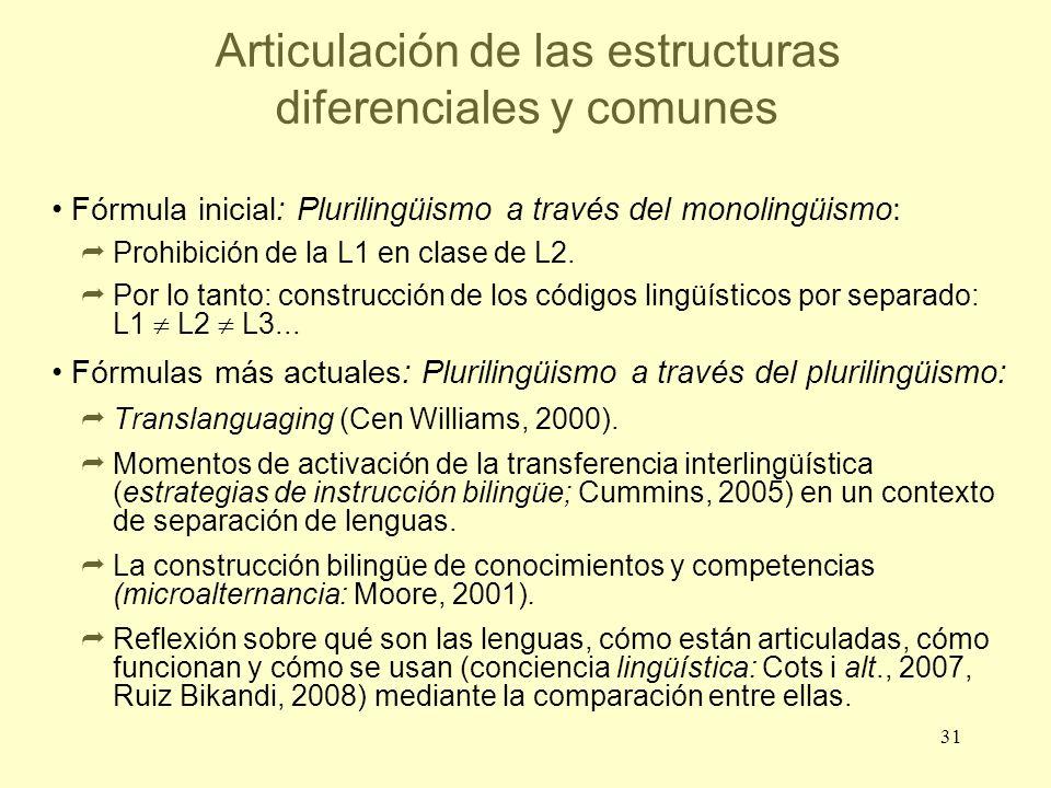 31 Fórmula inicial: Plurilingüismo a través del monolingüismo: Prohibición de la L1 en clase de L2. Por lo tanto: construcción de los códigos lingüíst