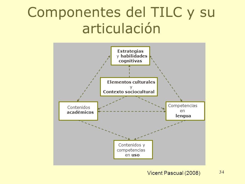 34 Componentes del TILC y su articulación Elementos culturales Contexto sociocultural y Estrategias habilidades cognitivas y Contenidos académicos C e