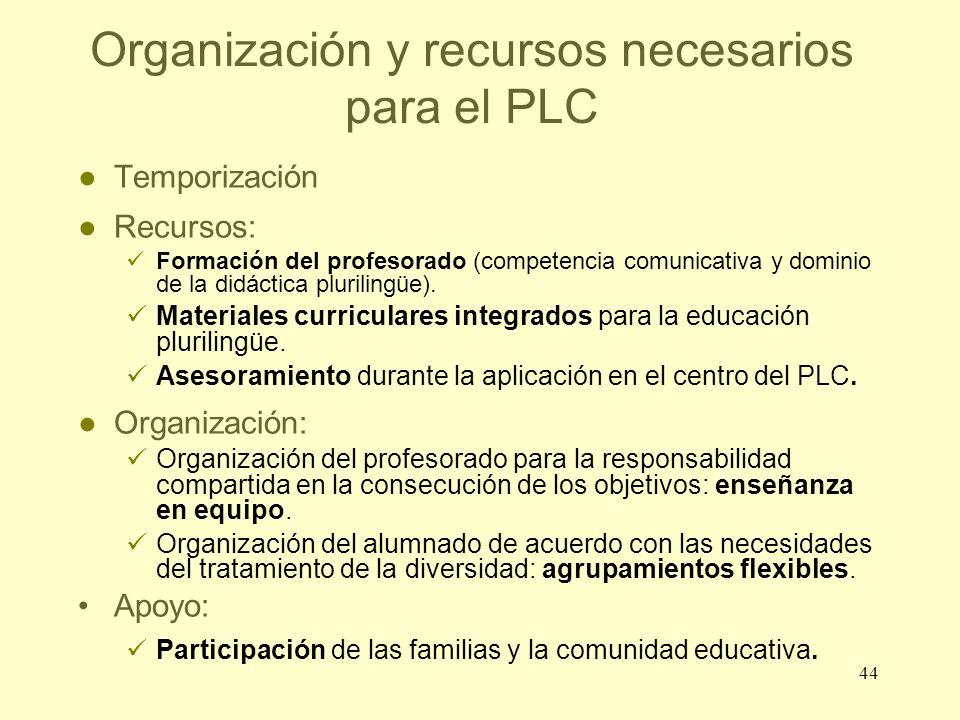 44 Organización y recursos necesarios para el PLC Temporización Recursos: Formación del profesorado (competencia comunicativa y dominio de la didáctic